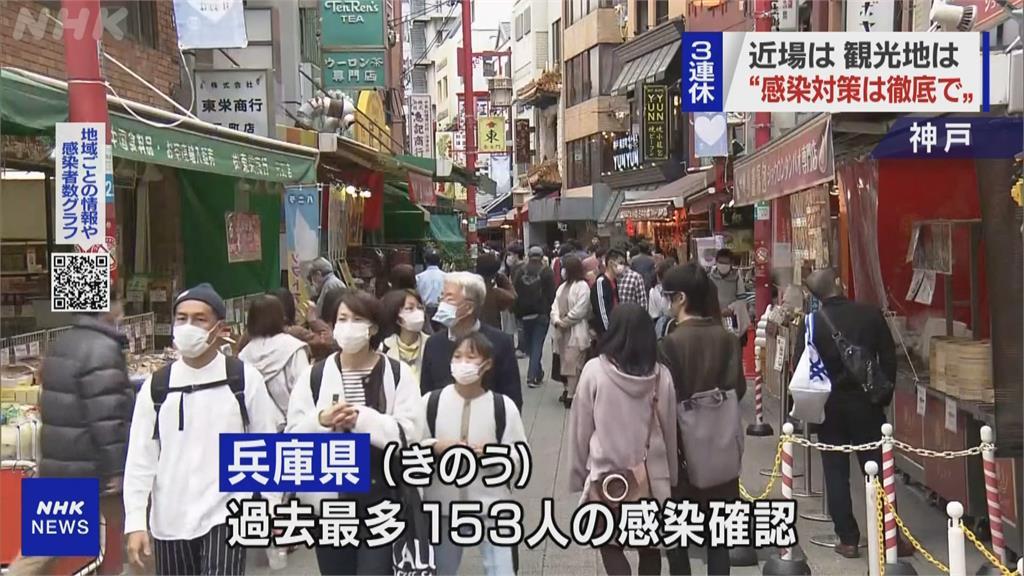 日本連假疫情升溫!累計確診破14萬 當局暫停重災區旅遊預約