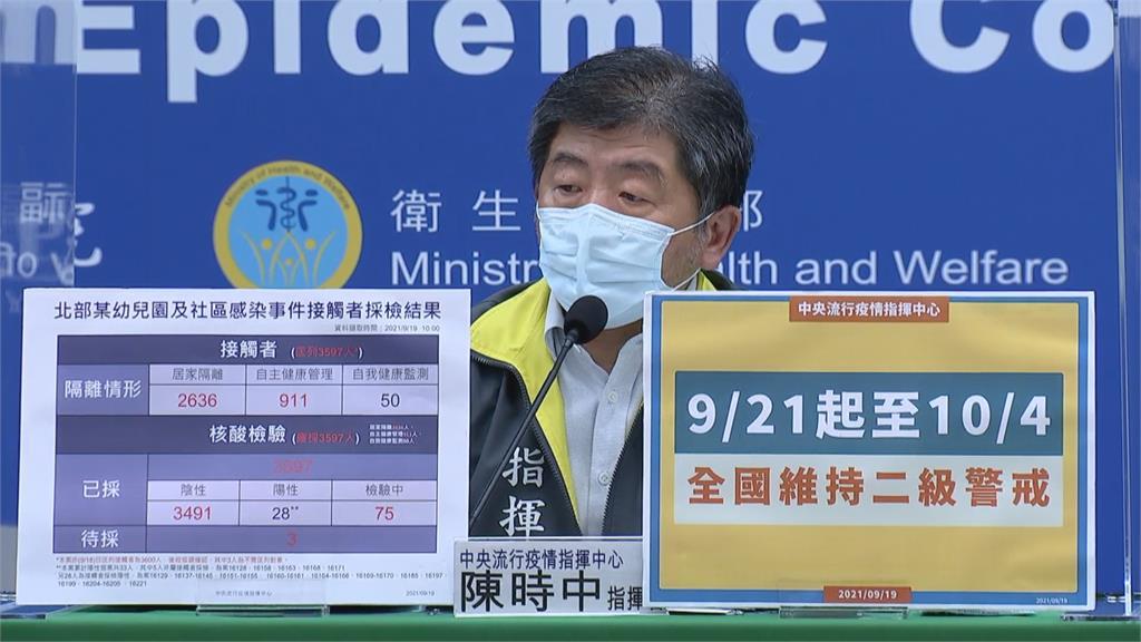 快新聞/新北幼兒園案「社區要觀察到9/22」! 陳時中:基本上沒有外擴