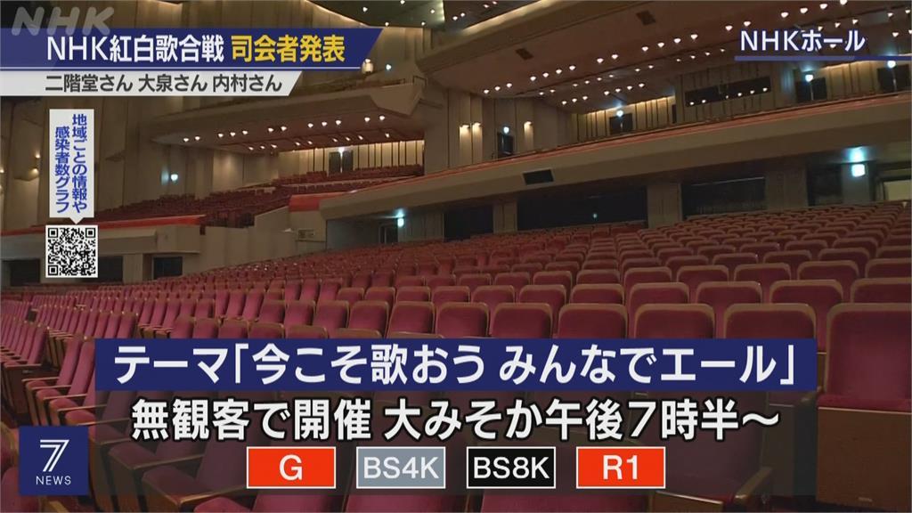 「紅白歌唱大賽」無觀眾演出 司儀名單出爐