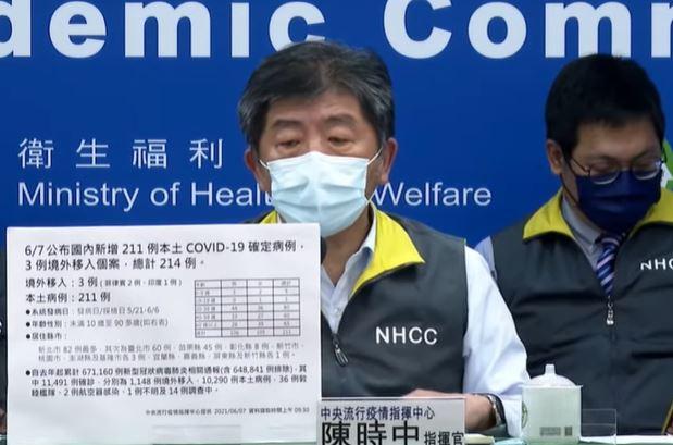 快新聞/全國第三級警戒延長至6/28 陳時中:未遵守者將直接開罰