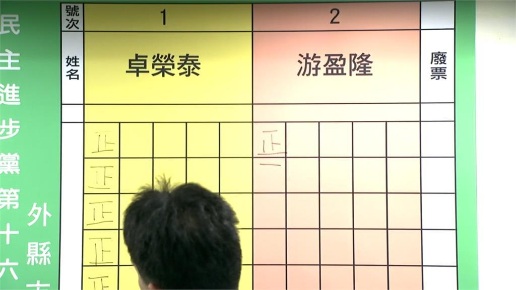 民進黨主席補選開票 卓榮泰暫領先
