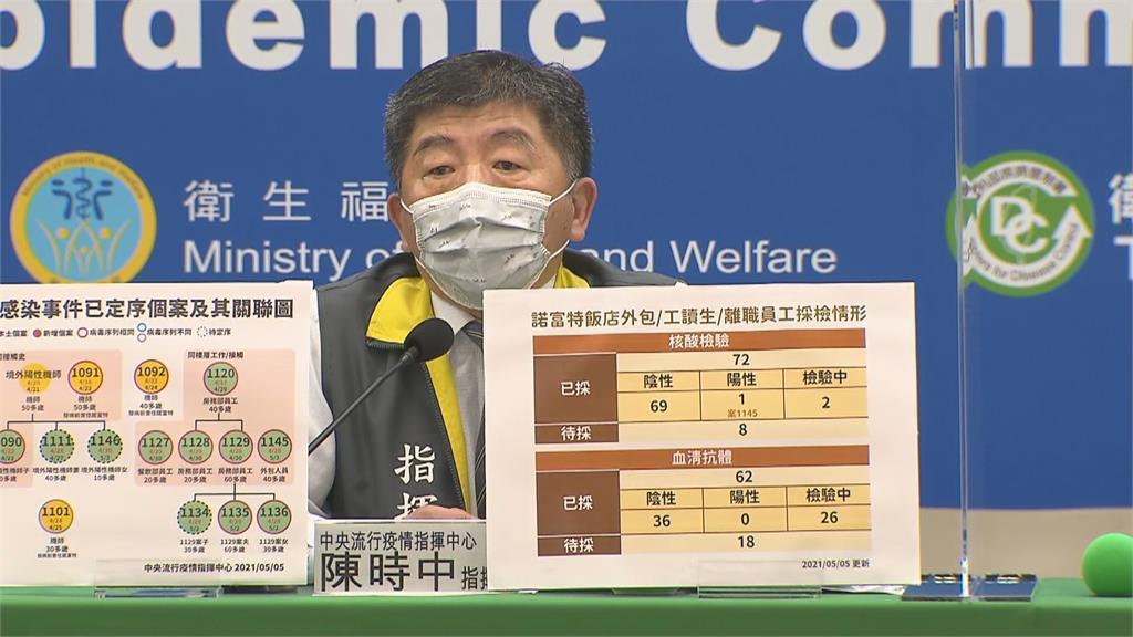 快新聞/華航機組員檢疫3天延長至5天 陳時中:指揮中心要求