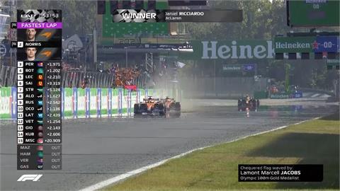 麥拉倫車隊大贏家 包辦F1義大利大獎賽前兩名