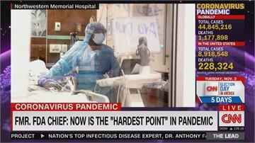 美國疫情續燒 24小時新增9.1萬確診
