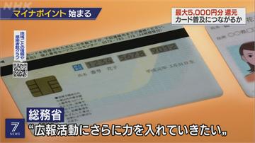 信用卡綁晶片身分證 日本推現金回饋最高25%