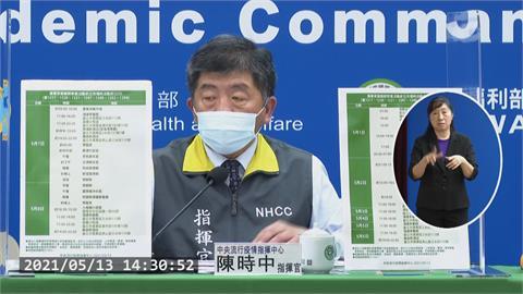 快新聞/萬華茶館累計5店家7人染疫! 指揮中心要追與羅東、蘆洲群聚案關聯