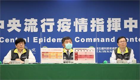 快新聞/疫苗疑似嚴重不良事件+1! 4旬女口齒不清「第23天暫時性腦缺血」