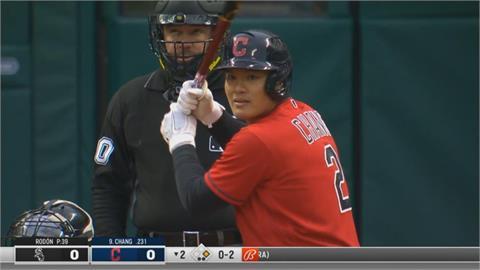 MLB/張育成二壘安打直擊大牆 暌違20天終於敲安