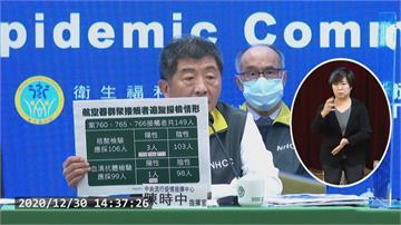 快新聞/廣明女176名接觸者「核酸、血清抗體採檢均陰性」 陳時中:可比較放心