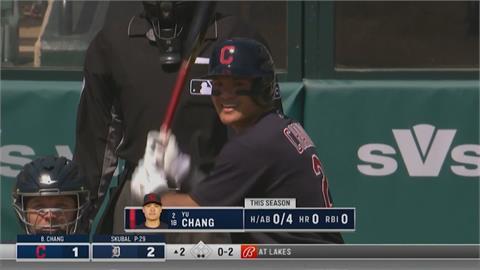 MLB/張育成本季安打開張! 4支2逆轉超前兩打點