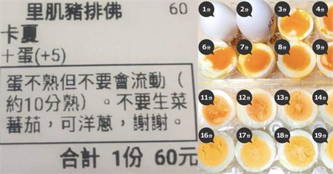 外送早餐客下衝突指令「蛋不熟、約10分熟」 網圖示「19種熟度」罵奧客