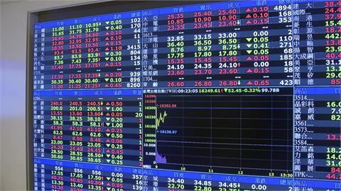 校正回歸後首交易日 台股跌逾160點轉紅又翻黑