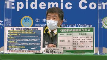 快新聞/3/1起參加大型集會仍應戴口罩 勸導不聽者最高罰1.5萬
