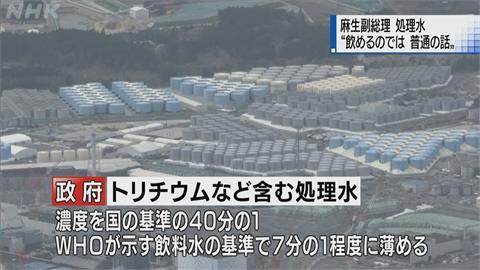 麻生太郎強調核廢水排大海喝了沒事 中國:太平洋不是日本下水道 麻生喝喝看