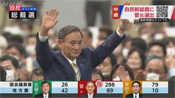 菅義偉成功當選自民黨魁!「令和大叔」將成新任日本首相