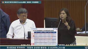 AIT舊址改建預算暴增53億 傳柯文哲開檢討會5度暴怒拍桌