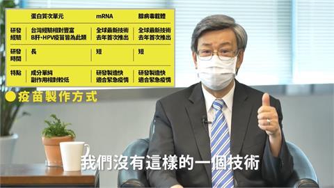 快新聞/台灣為何自行研發疫苗不代工? 陳建仁親拍影片曝原因