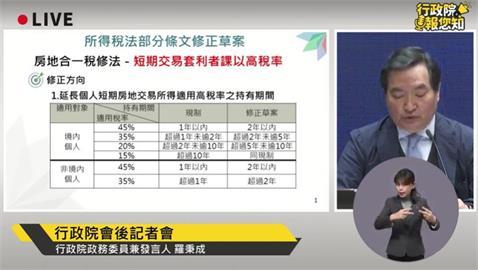 快新聞/打炒房! 政院修正房地合一稅 2年內買賣課稅45%