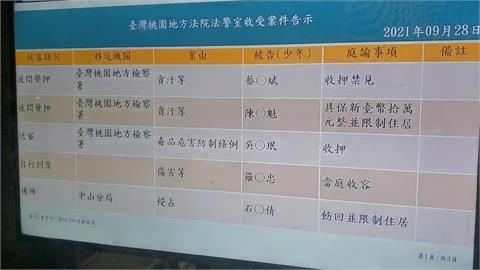 快新聞/航警局爆X光機採購弊案 警務正10萬交保、廠商羈押禁見
