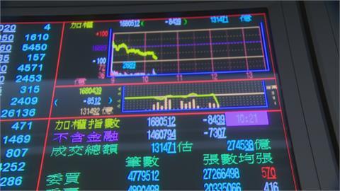 台股跌0.77點 收16888點 「元宇宙」概念股強強滾