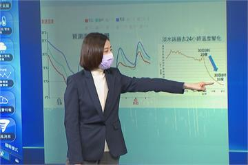 快新聞/寒流南下急凍! 氣象局曝「可能下雪時間點」
