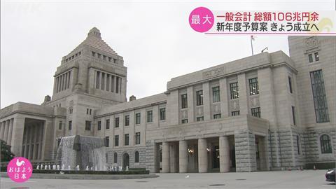 日本通過新年度預算案 106兆日圓再創新高