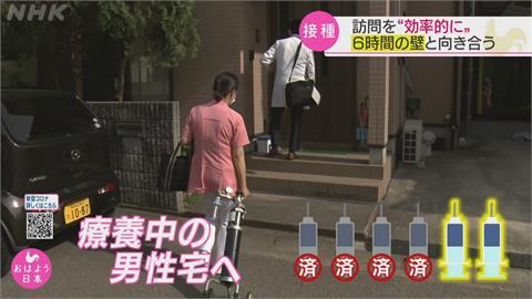 衝高疫苗接種率!日本6/21開放企業大學接種、醫院推到府施打