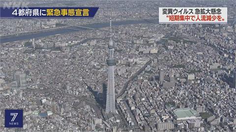 菅義偉:東京、大阪、京都、兵庫實施緊急事態