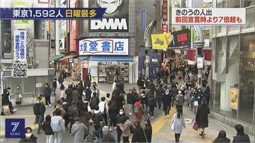 不怕死? 日本破33萬確診東京週末仍滿滿外出人潮