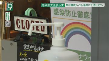 日本單日新增2201肺炎確診創新高 東京預定將地區疫情警戒升至最高級