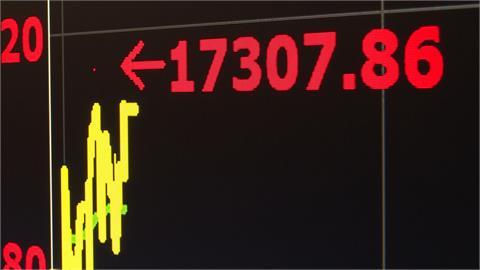 中秋連假前台股大漲百點 路易莎蜜月行情衝上209元