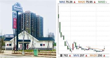 買藏壽司股票「有芥末」套牢哭哭!買到它卻低調賺