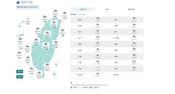 快新聞/東北季風偏強各地低溫約18度 雙颱對台灣暫無影響
