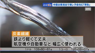 違規對中出口碳纖維 「東麗」遭日政府警告處分