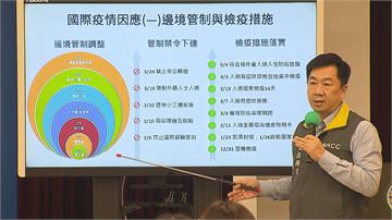 快新聞/迄今攔檢138境外移入病例 指揮中心邊境管制護台灣