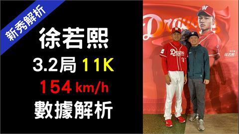 網紅解析徐若熙破紀錄11K 網友反求饒:他只是個孩子啊!