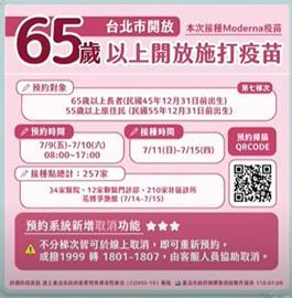 快新聞/台北市65歲以上長者 明開放預約莫德納