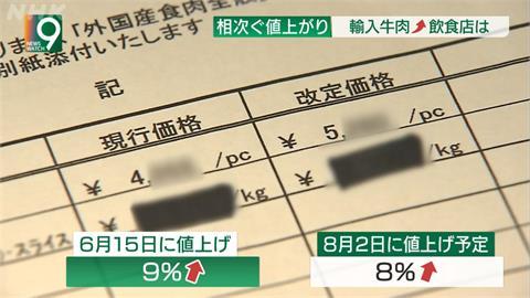 「漲」聲響起!原物料成本提升 恐拖慢日本經濟復甦進度