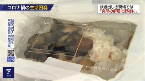 疫情衝擊慘失業 日本「日薪工作者」吃飯成問題