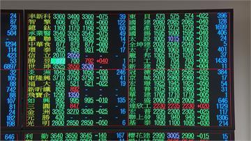 股匯不同調! 台股補跌重摔 新台幣升逾2角