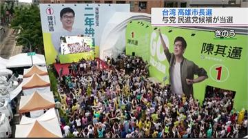 日媒關注陳其邁以極大差距勝選 NHK:仍看不到國民黨是否能重振聲威