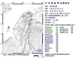快新聞/23:39規模4.9地震 最大震度宜蘭四級、花蓮新竹三級
