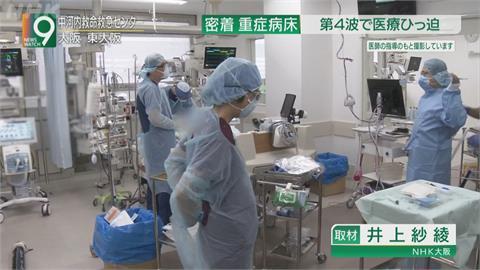 日本將三度發布緊急事態 大阪僅12%患者可入院治療