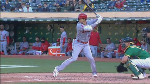 MLB/大谷5打數1安打 明星賽「指定打擊」選票高居第一