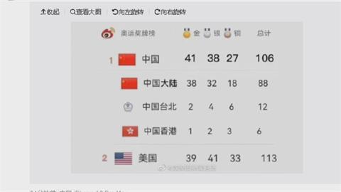 東奧終日美國連趕3金超車中國 小粉紅崩潰要加算台、港獎牌