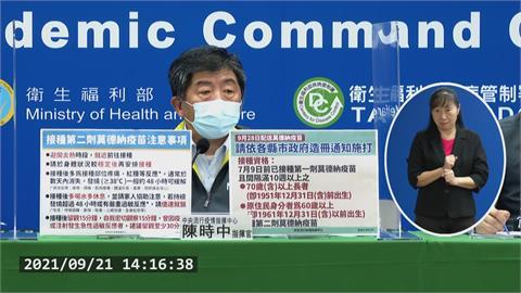 中秋再迎+0! 台灣疫情穩定 108萬劑莫德納先給長者第二劑