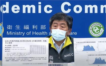 快新聞/台灣死亡率2.6%屢創新高 30多歲女陰轉陽收治6天亡