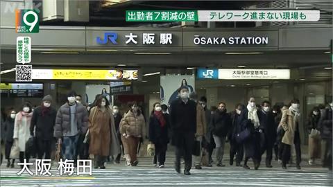 拉警報! 大阪新增逾800例確診  連2天創新高