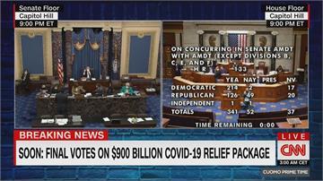 快新聞/美國眾議院通過8920億美元紓困振興案 交參議院表決