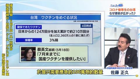 朱學恒曝真相影片!日本議員親口說「台灣只需要100萬劑疫苗」